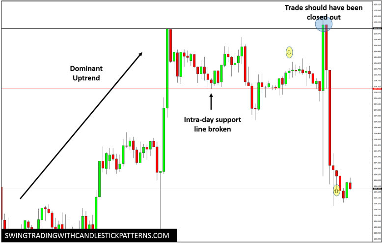 Trading strategy for usdjpy live